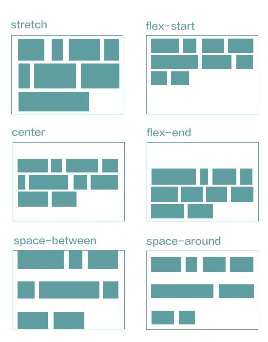 aligncontent.jpg