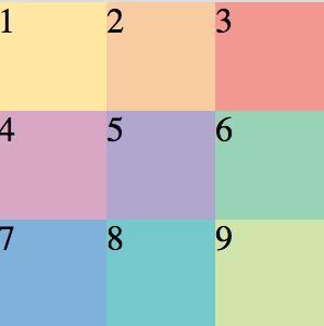 CSS Grid 网格布局教程 1-1