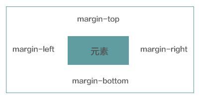 css_margin_1.png