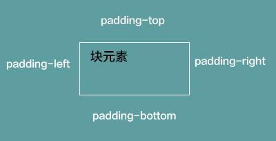 css_padding_1.png